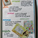 My Weekly Plans (+ FREE Planner!)